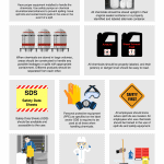 Tips to Manage and Prevent a Chemical Spill